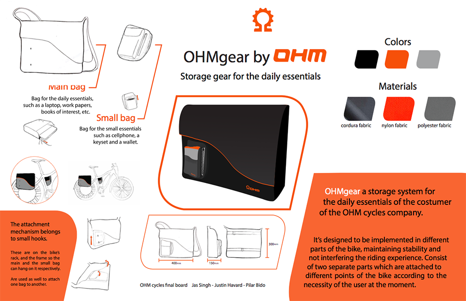 OHM Bicycles industry project student proposal 2
